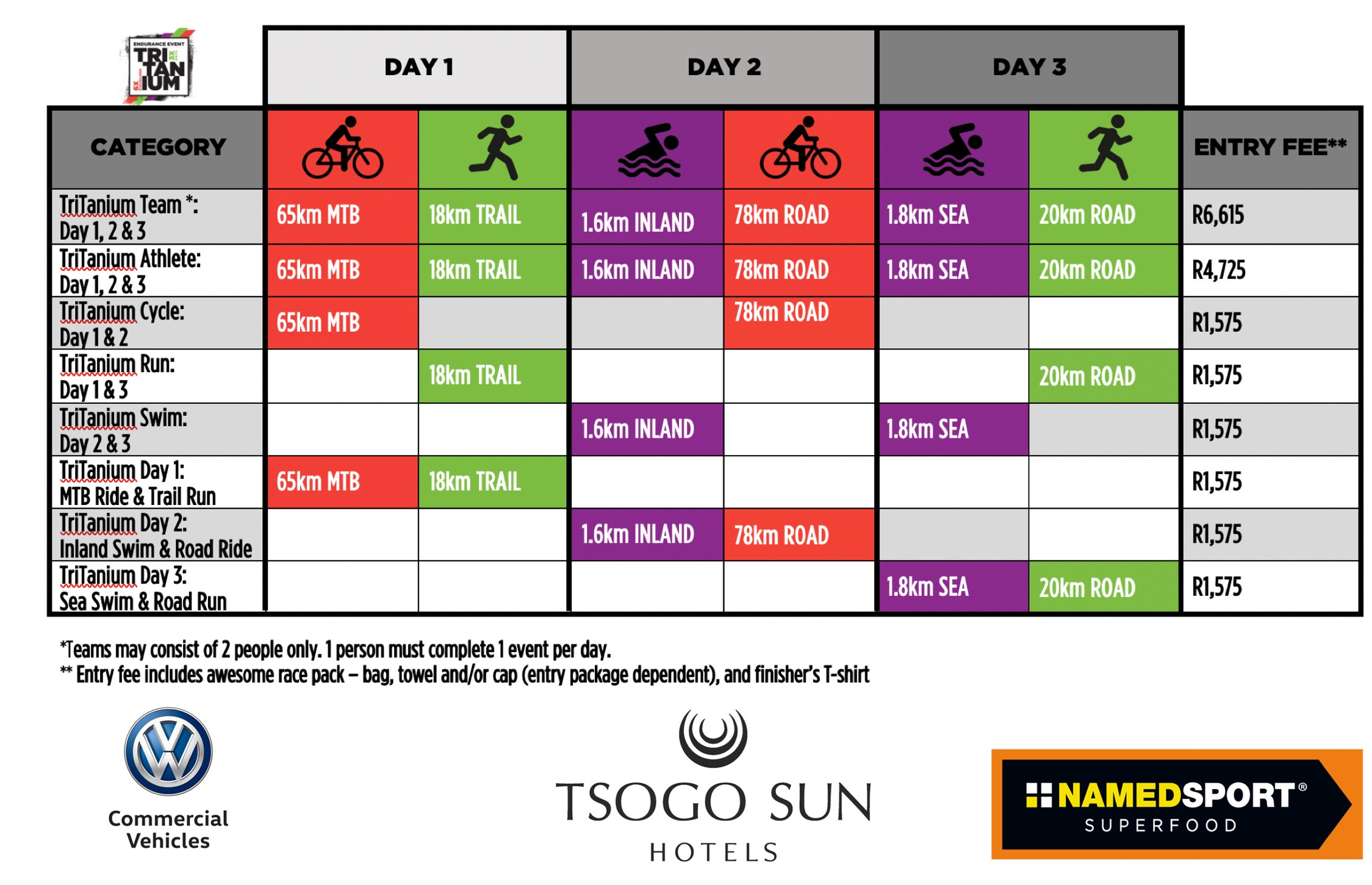 Tritanium South Africa 2019 Schedule of Events